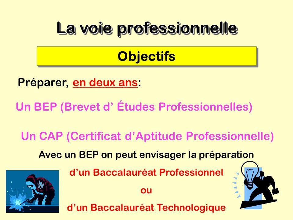 BAC STL Les enseignements de détermination conseillés: LV2 + BLP BLP + PCL) PCL+ MPI LV2+MPI ISI + ISP