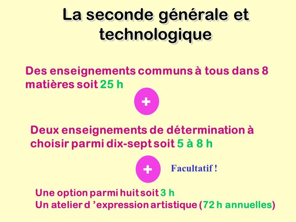Pour rejoindre la voie technologique Troisième En fin de troisième il faut sorienter vers une classe de seconde générale et technologique En fin de se