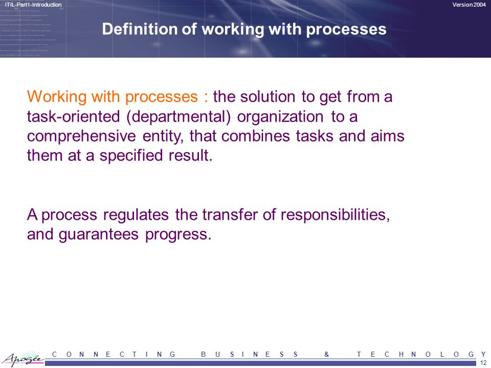 12 Version 2004ITIL-Part1-Introduction C O N N E C T I N G B U S I N E S S & T E C H N O L O G Y Definition of working with processes Working with pro