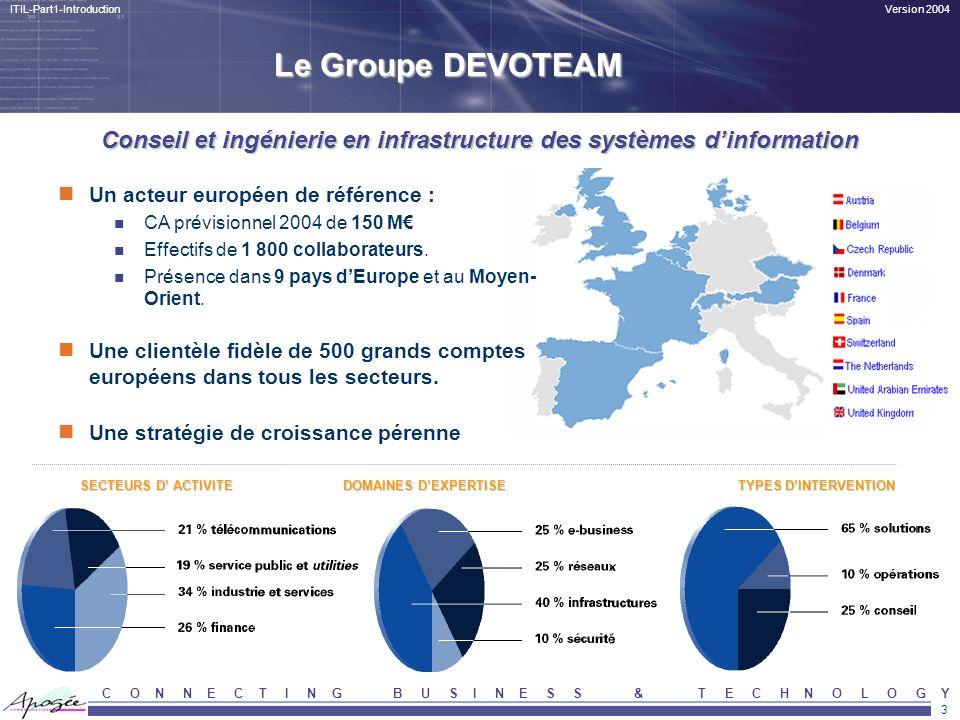 3 Version 2004ITIL-Part1-Introduction C O N N E C T I N G B U S I N E S S & T E C H N O L O G Y Le Groupe DEVOTEAM Conseil et ingénierie en infrastruc