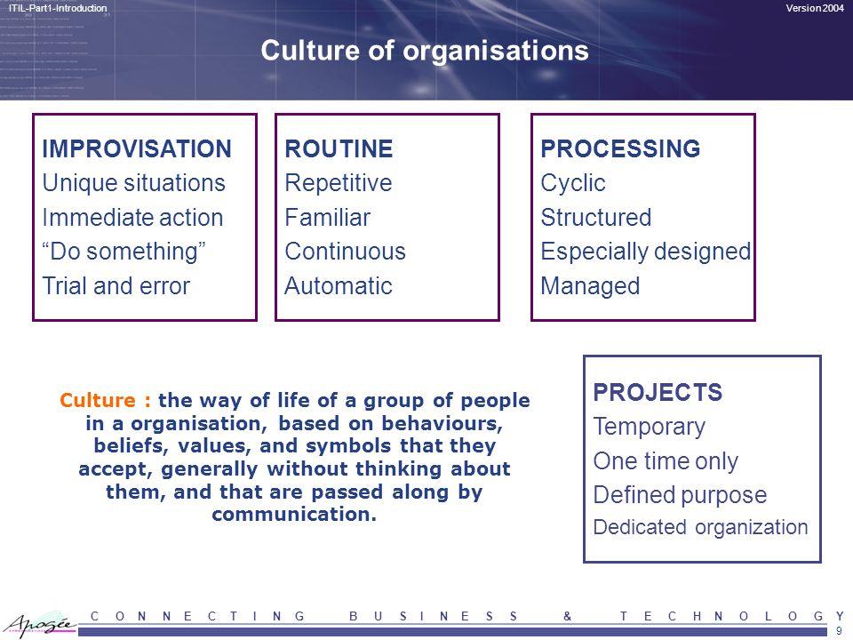 9 Version 2004ITIL-Part1-Introduction C O N N E C T I N G B U S I N E S S & T E C H N O L O G Y Culture of organisations IMPROVISATION Unique situatio