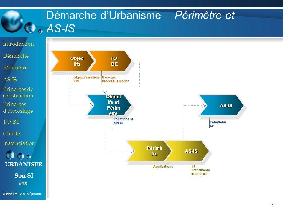 Introduction Démarche Périmètre AS-IS Principes de construction Principes dAccostage TO-BE Charte Instanciation URBANISER Son SI © BERTELOOT Stéphane