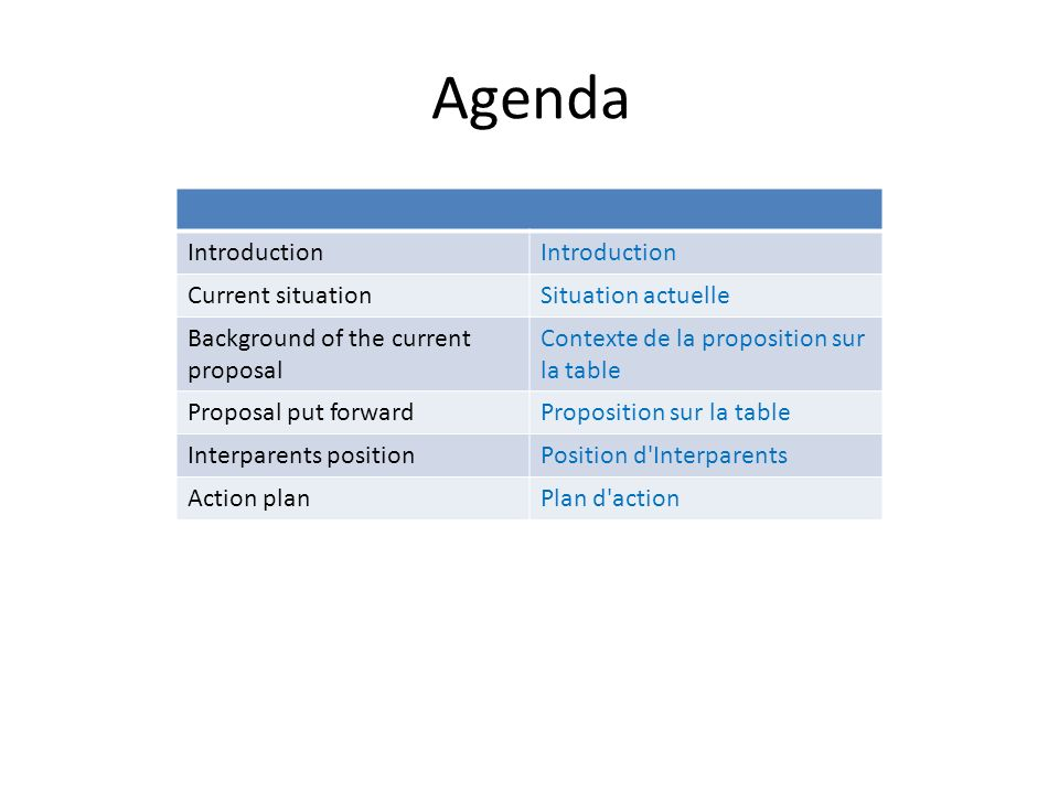 Agenda Introduction Current situationSituation actuelle Background of the current proposal Contexte de la proposition sur la table Proposal put forwardProposition sur la table Interparents positionPosition d Interparents Action planPlan d action