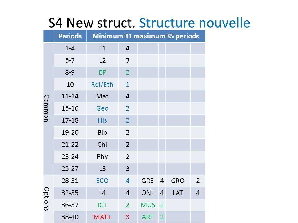 S4 New struct.