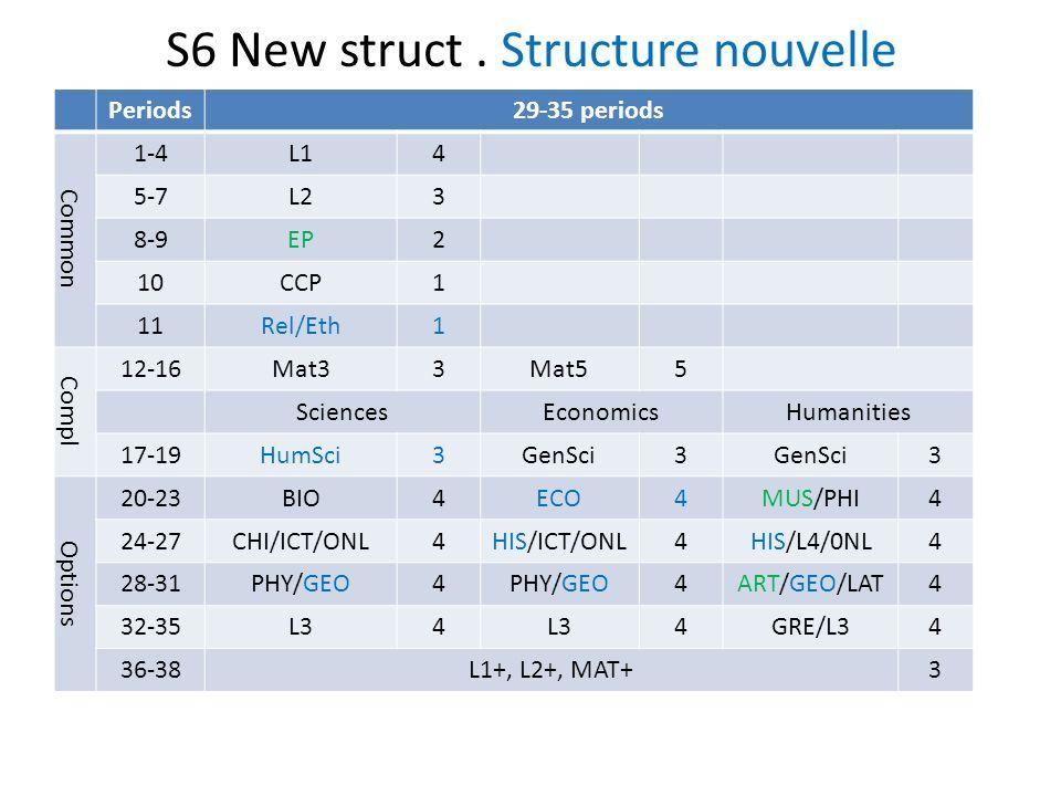 S6 New struct.