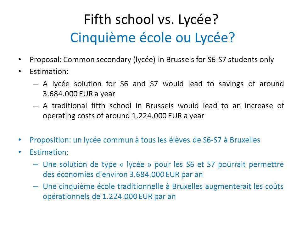 Fifth school vs. Lycée? Cinquième école ou Lycée? Proposal: Common secondary (lycée) in Brussels for S6-S7 students only Estimation: – A lycée solutio