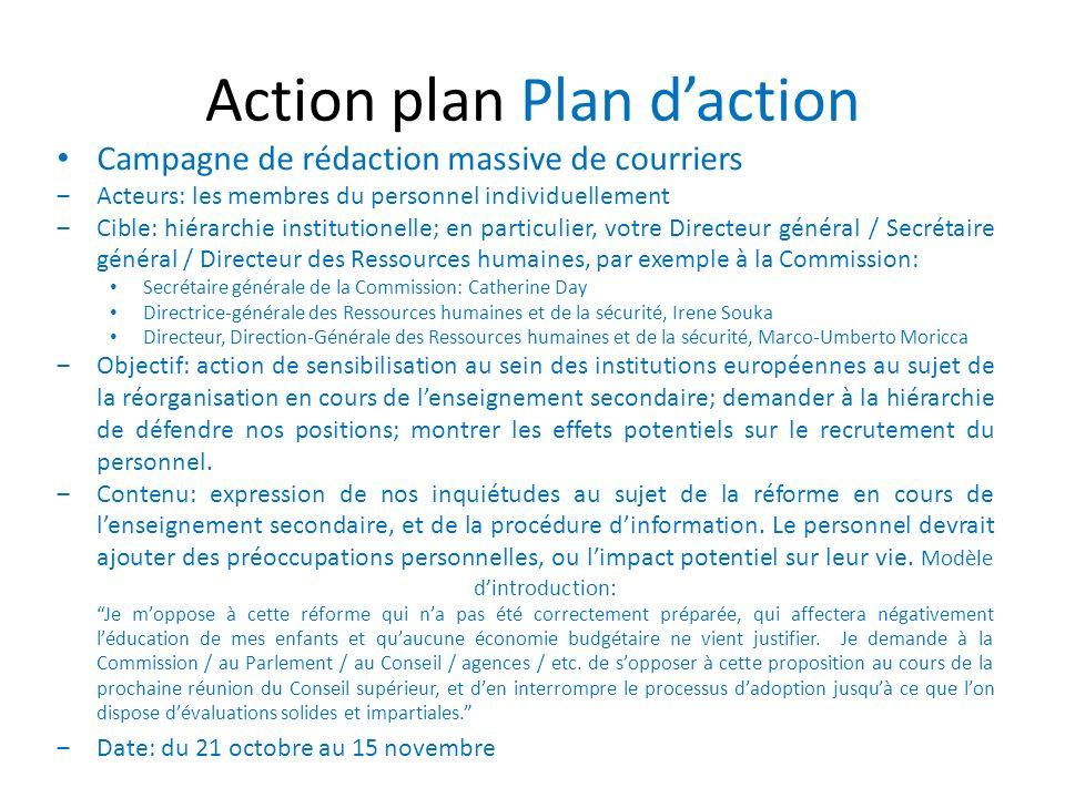 Action plan Plan daction Campagne de rédaction massive de courriers Acteurs: les membres du personnel individuellement Cible: hiérarchie institutionel