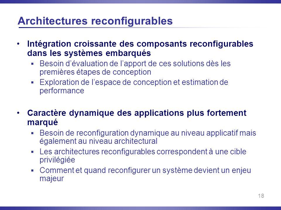 18 Architectures reconfigurables Intégration croissante des composants reconfigurables dans les systèmes embarqués Besoin dévaluation de lapport de ce