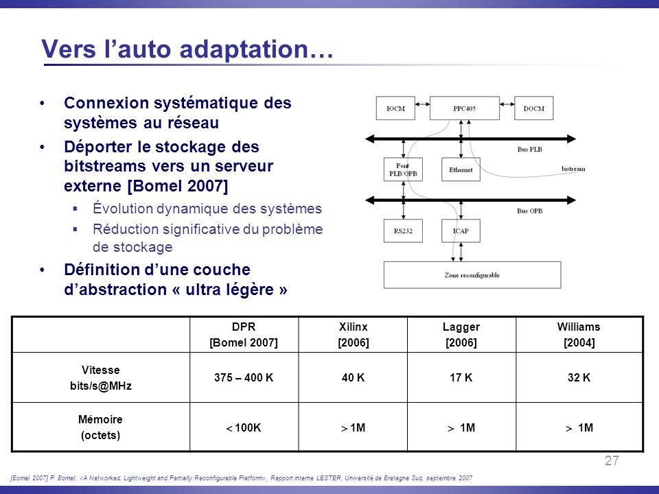 27 Vers lauto adaptation… Connexion systématique des systèmes au réseau Déporter le stockage des bitstreams vers un serveur externe [Bomel 2007] Évolu