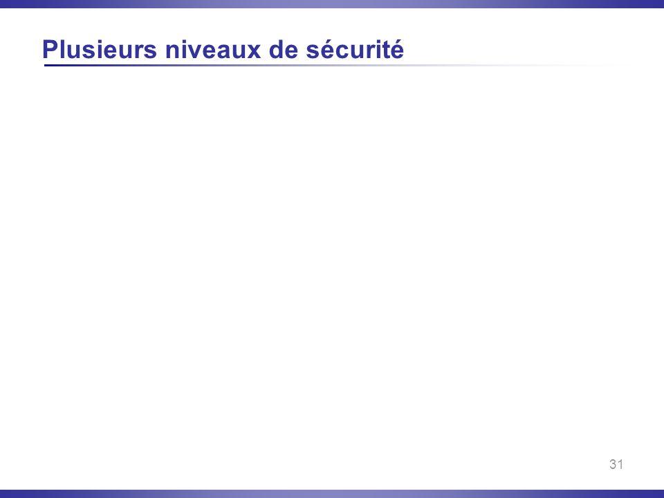 31 Le système est sécurisé Protection des Entrées/Sorties, de la configuration La matrice reconfigurable est sécurisée Protection des Entrées/Sorties,