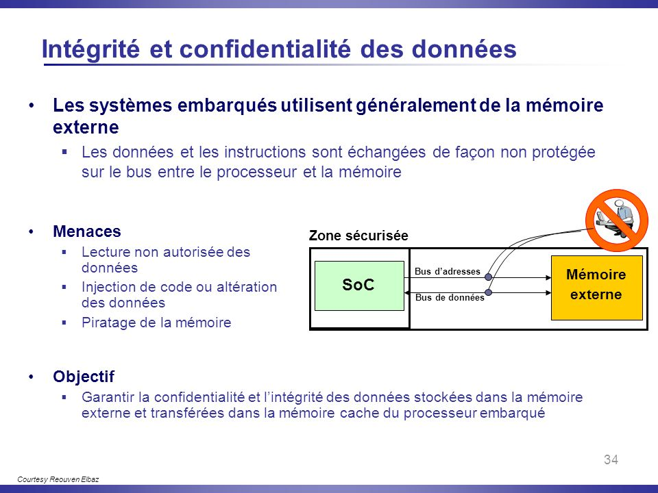 34 Intégrité et confidentialité des données Les systèmes embarqués utilisent généralement de la mémoire externe Les données et les instructions sont é
