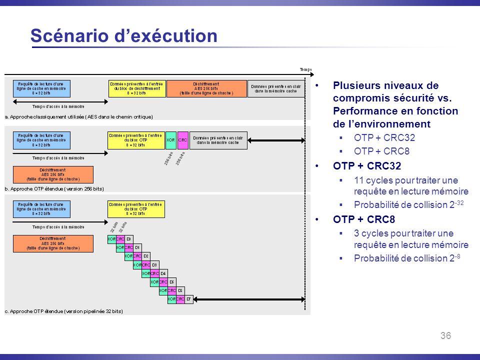36 Scénario dexécution Plusieurs niveaux de compromis sécurité vs. Performance en fonction de lenvironnement OTP + CRC32 OTP + CRC8 OTP + CRC32 11 cyc