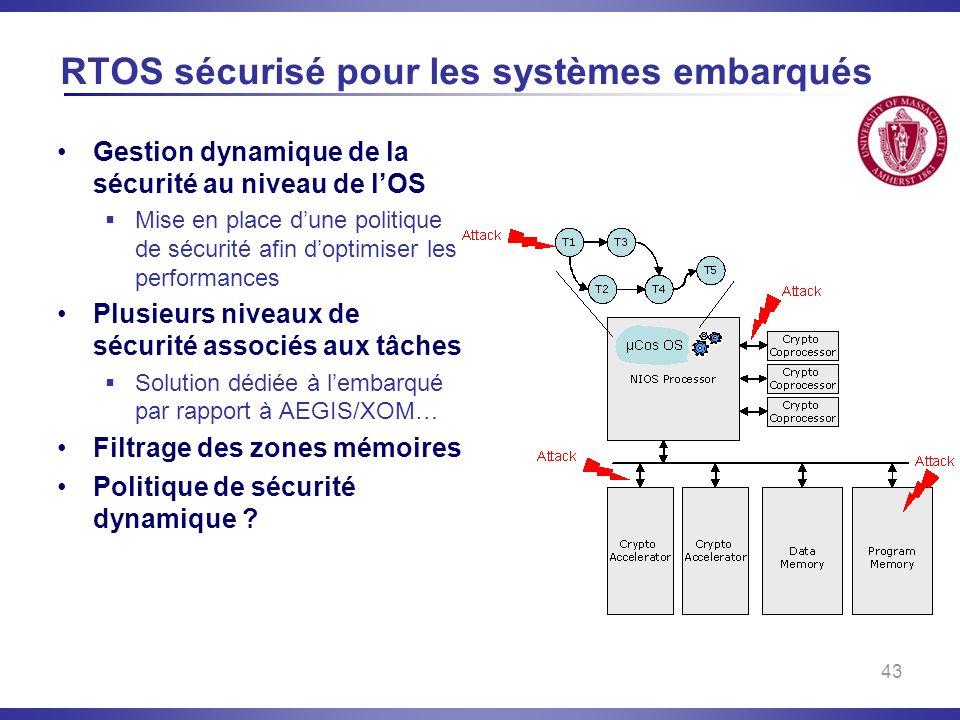 43 RTOS sécurisé pour les systèmes embarqués Gestion dynamique de la sécurité au niveau de lOS Mise en place dune politique de sécurité afin doptimise