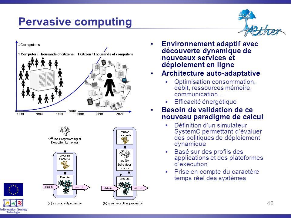 46 Pervasive computing Environnement adaptif avec découverte dynamique de nouveaux services et déploiement en ligne Architecture auto-adaptative Optim