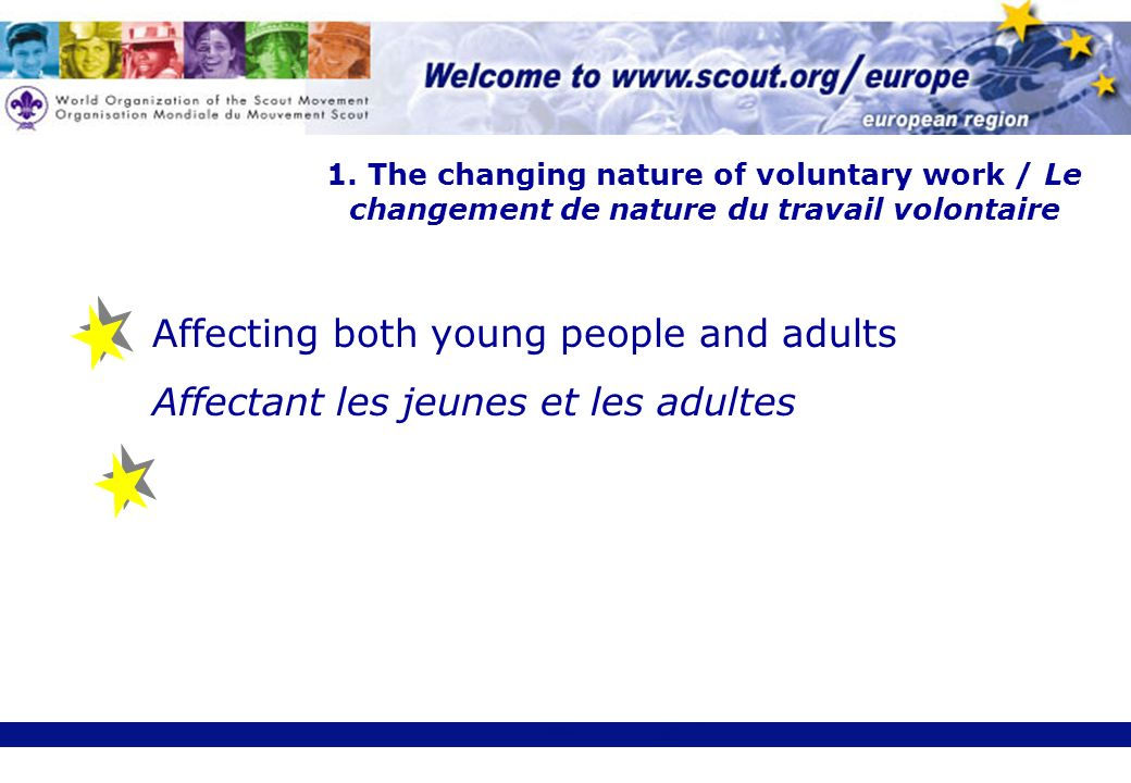 1. The changing nature of voluntary work / Le changement de nature du travail volontaire Affecting both young people and adults Affectant les jeunes e