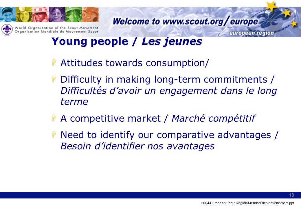 2004/European Scout Region/Membership development.ppt 18 Young people / Les jeunes HAttitudes towards consumption/ HDifficulty in making long-term commitments / Difficultés davoir un engagement dans le long terme HA competitive market / Marché compétitif HNeed to identify our comparative advantages / Besoin didentifier nos avantages