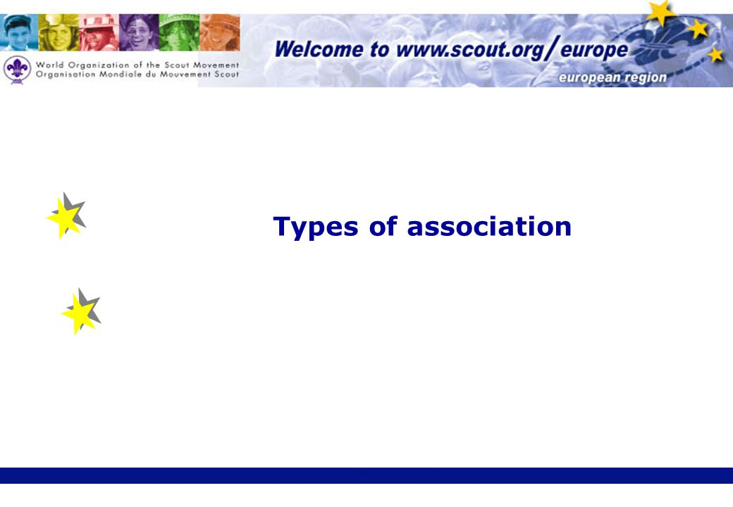 Types of association