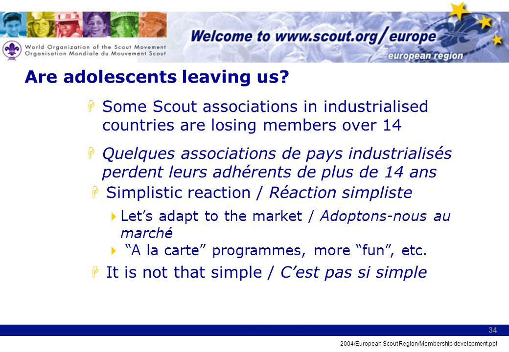 2004/European Scout Region/Membership development.ppt 34 Are adolescents leaving us.
