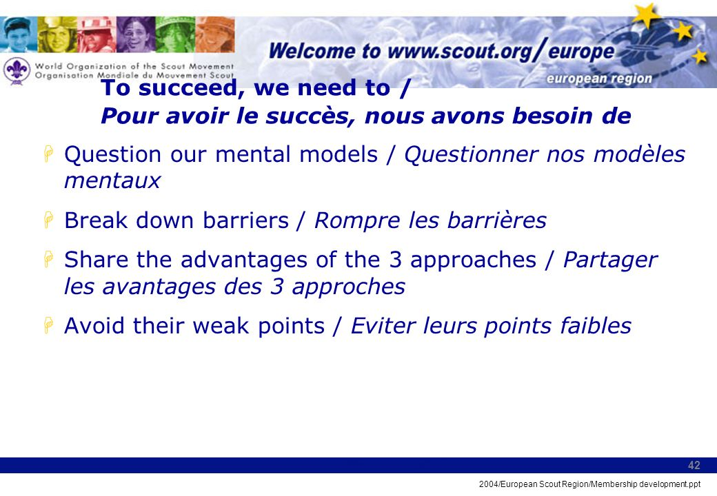 2004/European Scout Region/Membership development.ppt 42 To succeed, we need to / Pour avoir le succès, nous avons besoin de HQuestion our mental models / Questionner nos modèles mentaux HBreak down barriers / Rompre les barrières HShare the advantages of the 3 approaches / Partager les avantages des 3 approches HAvoid their weak points / Eviter leurs points faibles