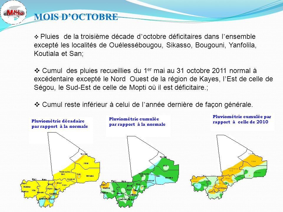 31 Mai 30 Juin 31 Juillet 31 Août 30 Septembre 31 Octobre DETECTION OF RISK ZONES OF DROUGTH