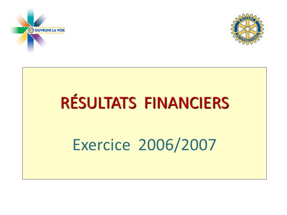 RÉSULTATS FINANCIERS RÉSULTATS FINANCIERS Exercice 2006/2007