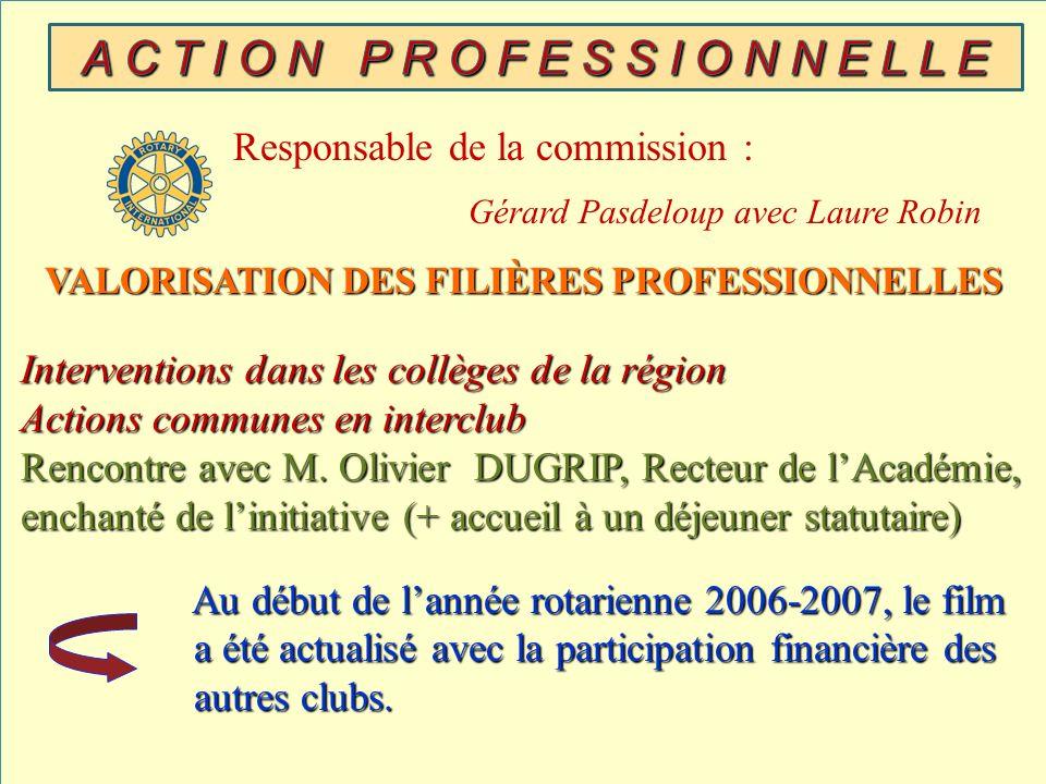 Responsable de la commission : Gérard Pasdeloup avec Laure Robin VALORISATION DES FILIÈRES PROFESSIONNELLES Interventions dans les collèges de la régi