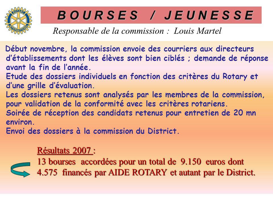 B O U R S E S / J E U N E S S E Responsable de la commission : Louis Martel Début novembre, la commission envoie des courriers aux directeurs détablissements dont les élèves sont bien ciblés ; demande de réponse avant la fin de lannée.