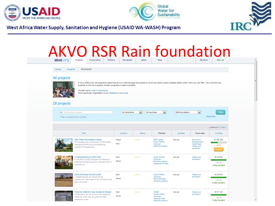 AKVO RSR Rain foundation West Africa Water Supply, Sanitation and Hygiene (USAID WA-WASH) Program