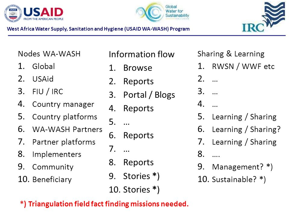 Nodes WA-WASH 1. Global 2. USAid 3. FIU / IRC 4. Country manager 5. Country platforms 6. WA-WASH Partners 7. Partner platforms 8. Implementers 9. Comm