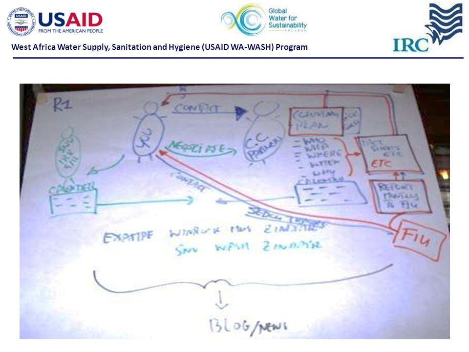 West Africa Water Supply, Sanitation and Hygiene (USAID WA-WASH) Program
