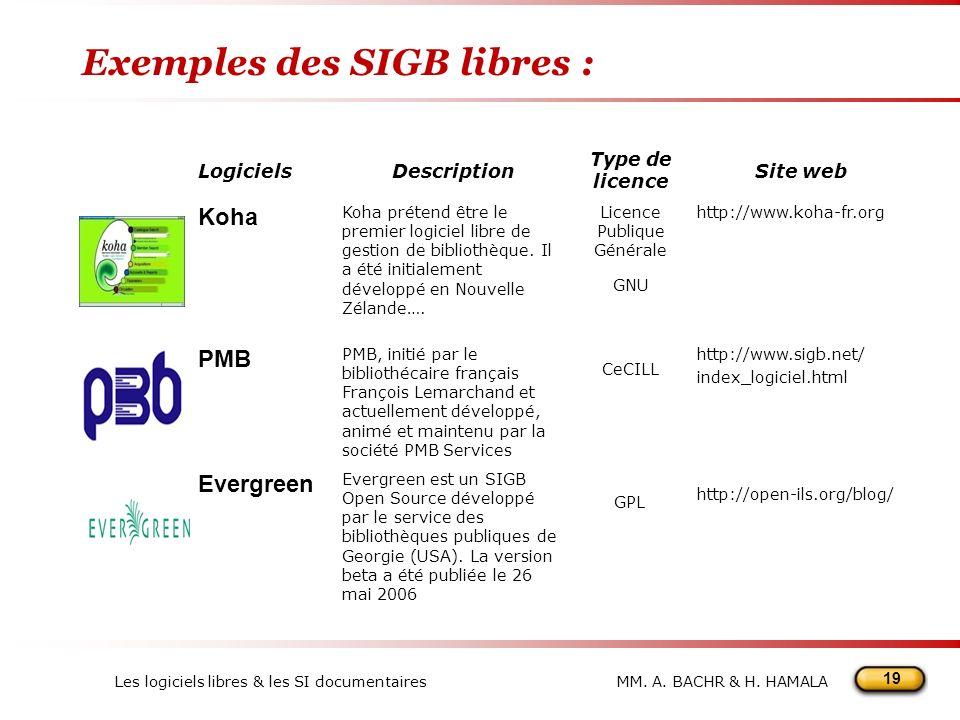 19 Les logiciels libres & les SI documentairesMM.A.