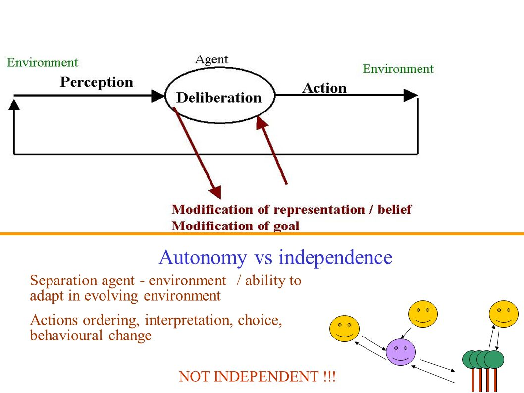 NOT INDEPENDENT !!! Autonomy vs independence Separation agent - environment / ability to adapt in evolving environment Actions ordering, interpretatio