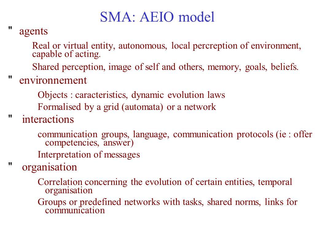 SMA: AEIO model