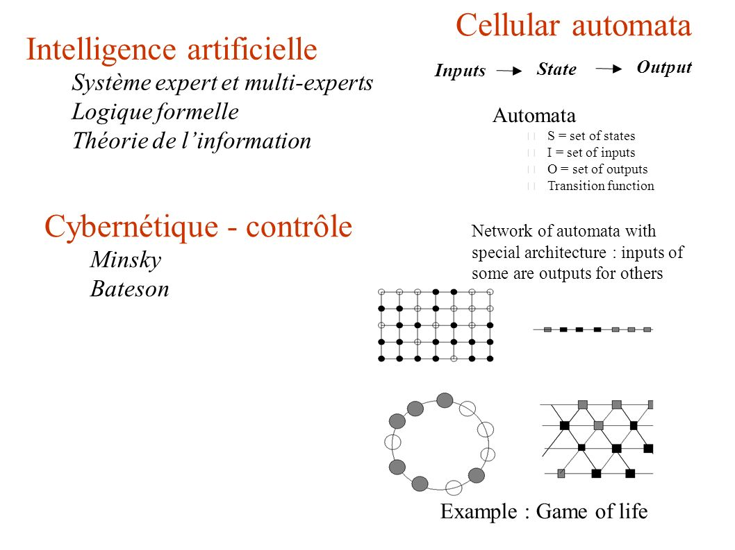 Cellular automata Automata – S = set of states – I = set of inputs – O = set of outputs – Transition function State Output Inputs Network of automata with special architecture : inputs of some are outputs for others Intelligence artificielle Système expert et multi-experts Logique formelle Théorie de linformation Cybernétique - contrôle Minsky Bateson Example : Game of life