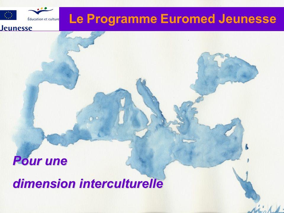 Chaque projet doit impliquer –au moins 2 Etats Membres de lU.E.