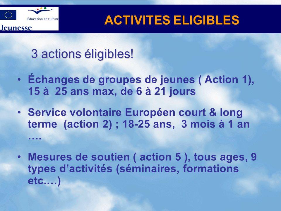 Échanges de groupes de jeunes ( Action 1), 15 à 25 ans max, de 6 à 21 jours Service volontaire Européen court & long terme (action 2) ; 18-25 ans, 3 mois à 1 an ….