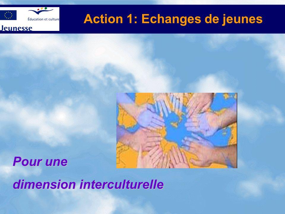 Action 1: Echanges de jeunes Pour une dimension interculturelle