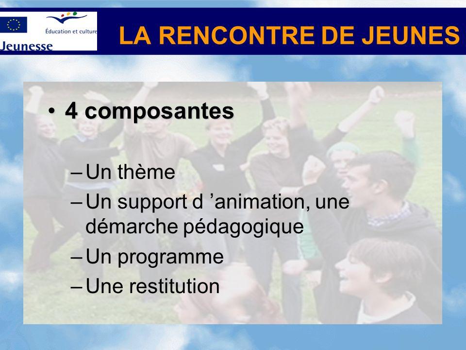 LA RENCONTRE DE JEUNES 4 composantes4 composantes –Un thème –Un support d animation, une démarche pédagogique –Un programme –Une restitution