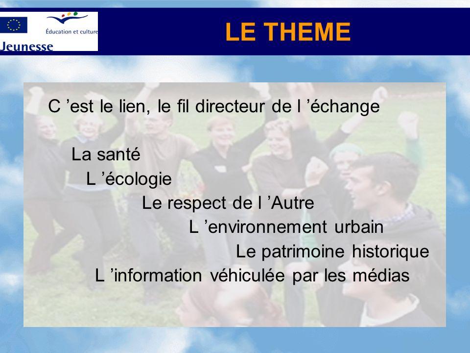 LE THEME C est le lien, le fil directeur de l échange La santé L écologie Le respect de l Autre L environnement urbain Le patrimoine historique L information véhiculée par les médias