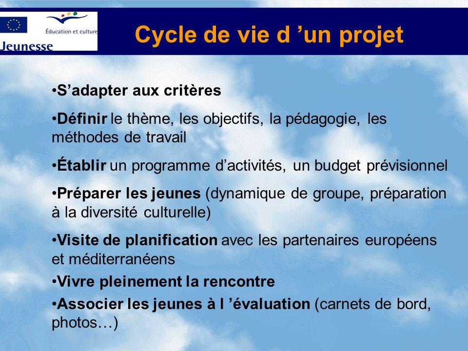 Cycle de vie d un projet Sadapter aux critères Définir le thème, les objectifs, la pédagogie, les méthodes de travail Établir un programme dactivités, un budget prévisionnel Préparer les jeunes (dynamique de groupe, préparation à la diversité culturelle) Visite de planification avec les partenaires européens et méditerranéens Vivre pleinement la rencontre Associer les jeunes à l évaluation (carnets de bord, photos…)