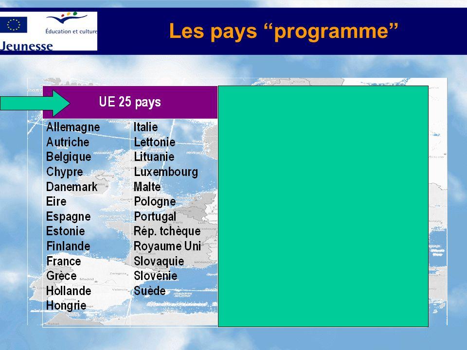 Les Critères pour les jeunes de 15 à 25 ans sans condition de diplôme ou de qualification de 16 à 60 jeunes de 16 à 60 jeunes de 6 à 21 jours (hors voyage) de 6 à 21 jours (hors voyage) Multilatéral (4 Etats au moins) Multilatéral (4 Etats au moins) Priorité aux jeunes en difficulté