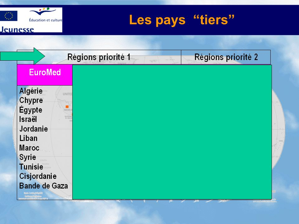 Les pays tiers