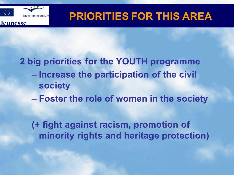 Action 5 : mesures daccompagnement Pour une dimension interculturelle