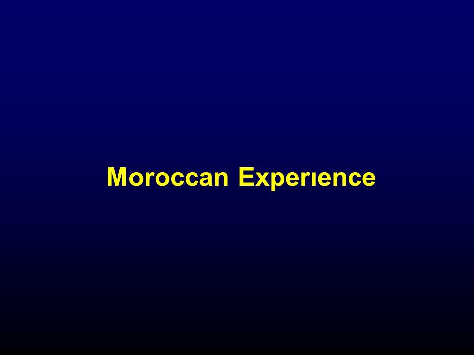 Moroccan Experıence