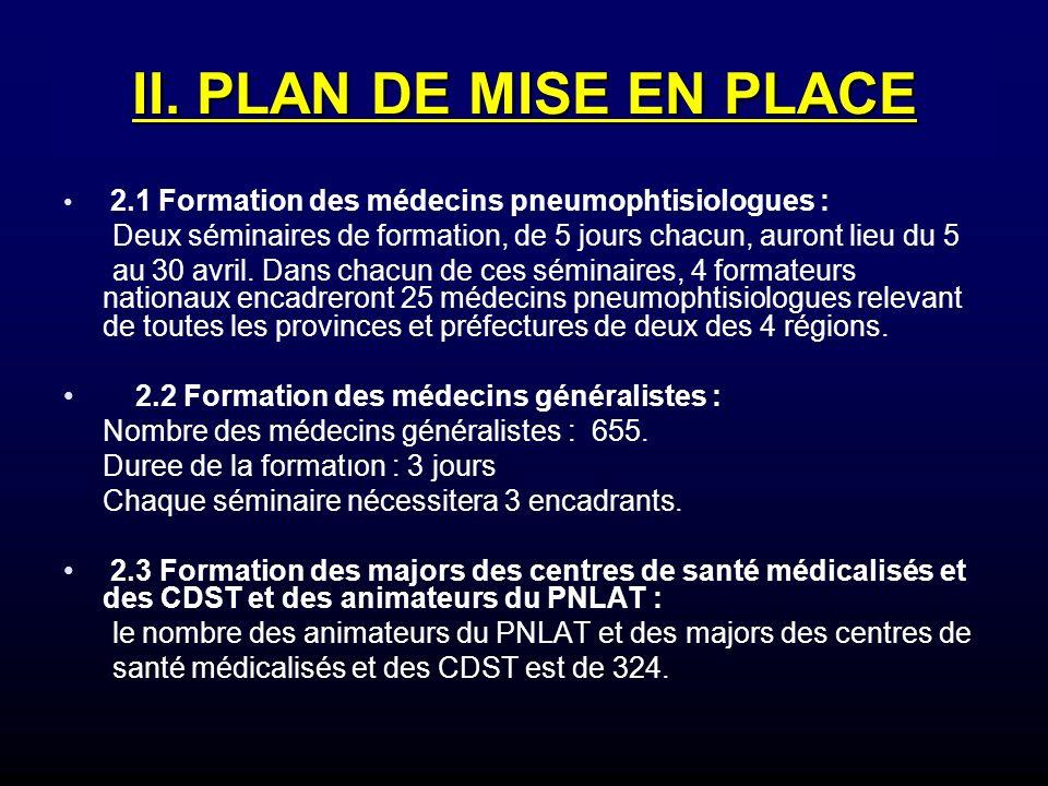 II. PLAN DE MISE EN PLACE 2.1 Formation des médecins pneumophtisiologues : Deux séminaires de formation, de 5 jours chacun, auront lieu du 5 au 30 avr