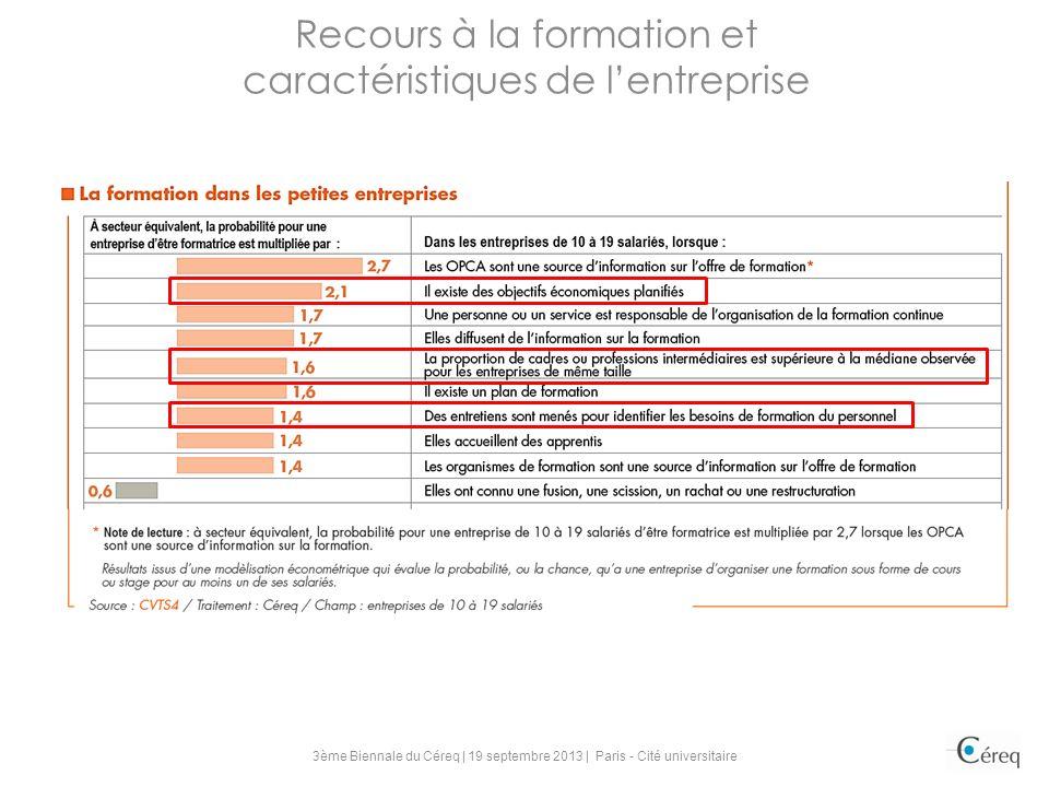 Recours à la formation et caractéristiques de lentreprise 3ème Biennale du Céreq | 19 septembre 2013 | Paris - Cité universitaire