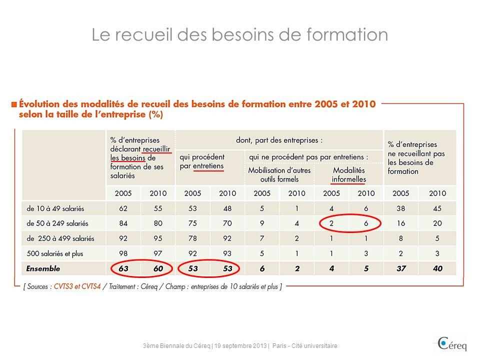 Le recueil des besoins de formation 3ème Biennale du Céreq | 19 septembre 2013 | Paris - Cité universitaire