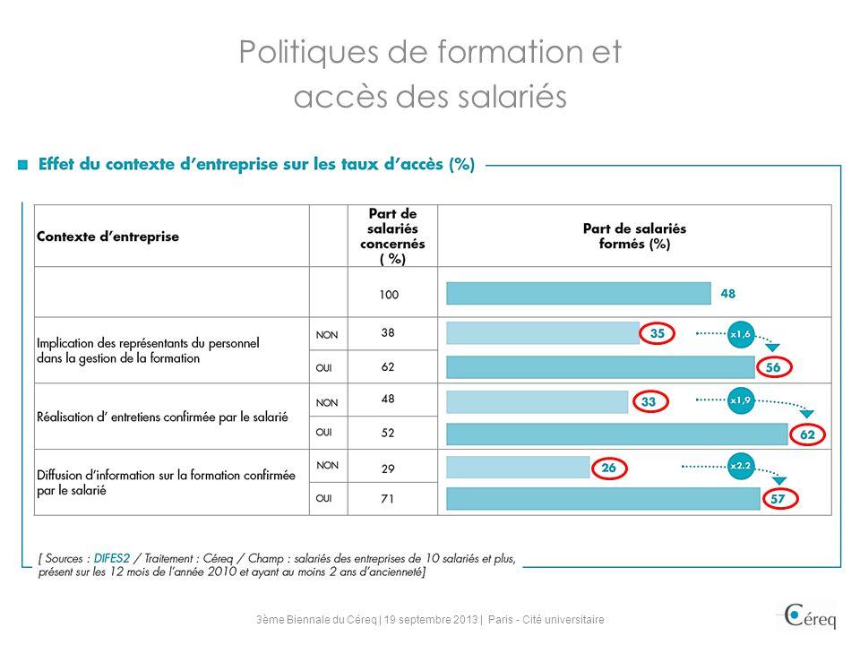 Politiques de formation et accès des salariés 3ème Biennale du Céreq | 19 septembre 2013 | Paris - Cité universitaire