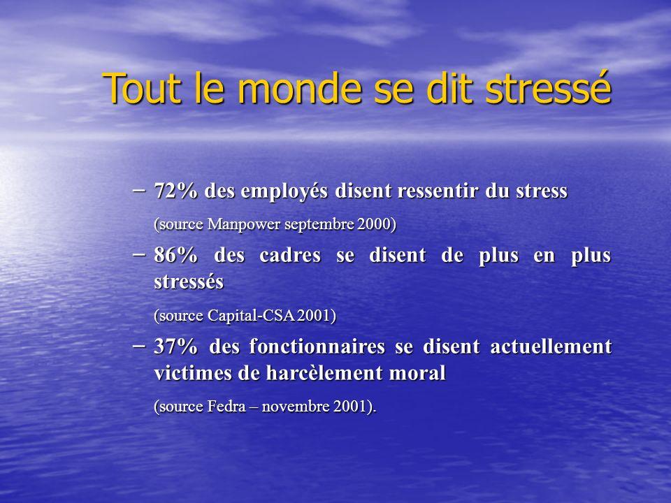 Tout le monde se dit stressé –7–7–7–72% des employés disent ressentir du stress (source Manpower septembre 2000) –8–8–8–86% des cadres se disent de plus en plus stressés (source Capital-CSA 2001) –3–3–3–37% des fonctionnaires se disent actuellement victimes de harcèlement moral (source Fedra – novembre 2001).