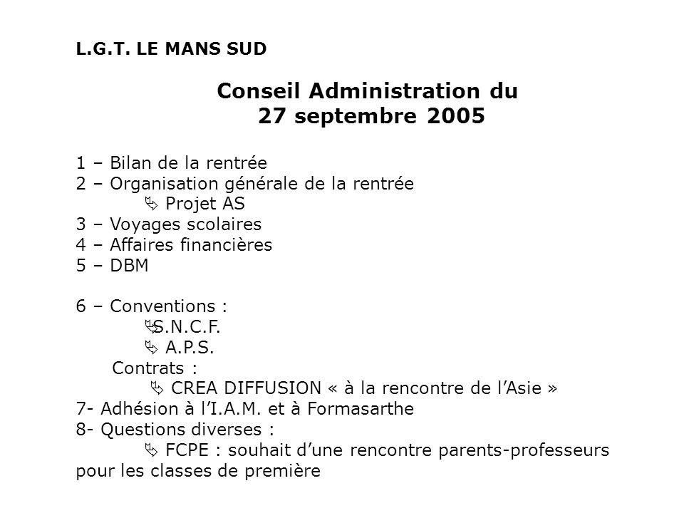 Conseil Administration du 27 septembre 2005 1 – Bilan de la rentrée 2 – Organisation générale de la rentrée Projet AS 3 – Voyages scolaires 4 – Affaires financières 5 – DBM 6 – Conventions : S.N.C.F.